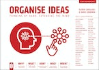 Organise Ideas:  Thinking by Hand, Extending the Mind